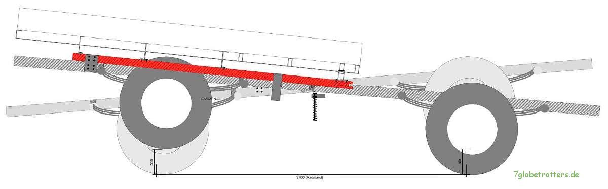 LKW Zwischenrahmen: Prinzipskizze zur normalen Verwindung eines Allrad-LKW's