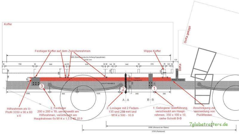 Konstruktion Hilfsrahmen LKW - Expeditionsmobil: Seitenansicht des Zwischenrahmens (rot)