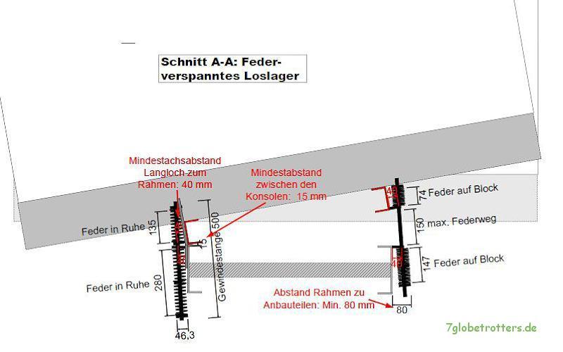 Konstruktion Hilfsrahmen LKW - Expeditionsmobil: Schnitt auf Höhe der Federlagerung