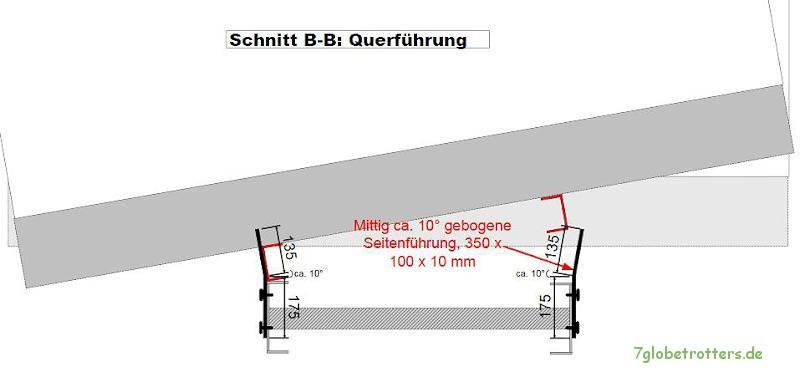 Konstruktion Hilfsrahmen am LKW - Expeditionsmobil: Aufnahme der Querkräfte