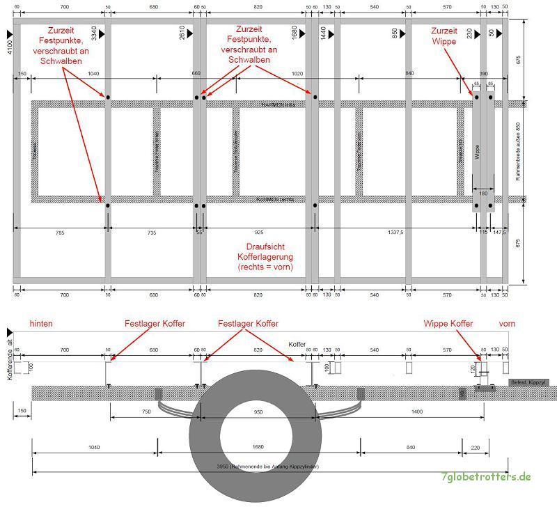 Unterbau des vorhandenen Koffers und Kofferlagerung