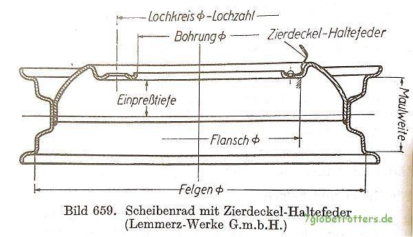 Einpresstiefe (entn. aus Trzebiatowsky: Die Kraftfahrzeuge und ihre Instandhaltung, S. 382)