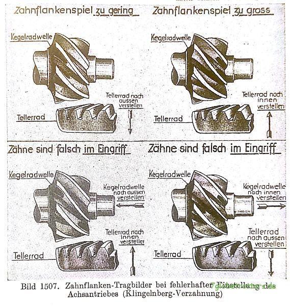 Zahnflankenspiel einstellen (entn. aus Trzebiatowsky: Die Kraftfahrzeuge und ihre Instandhaltung, S. 849)