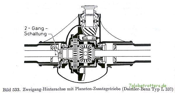 Zweigang-Hinterachse Daimler-Benz L 337 (entn. aus Trzebiatowsky, S. 318)