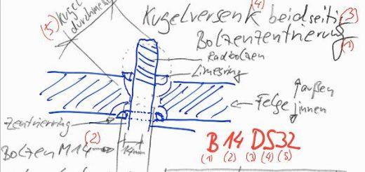 Bolzenlochbezeichnung nach EUWA für Vario Felgen