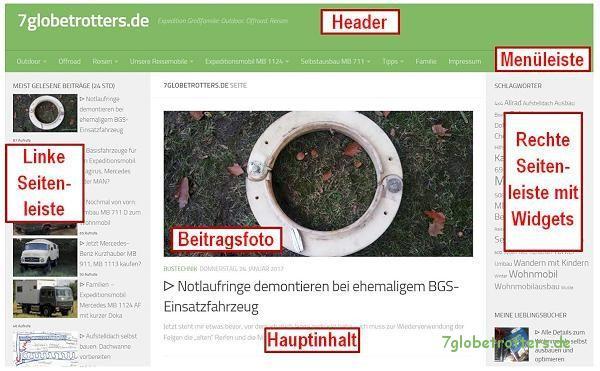 Layout der Webseite mit Widgets für die WordPress Plugins