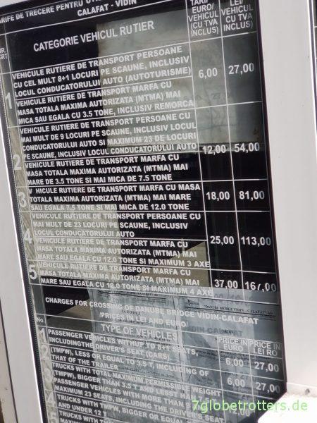 Rumänien mit dem LKW: Kosten für die Brücke Calafat - Vidin