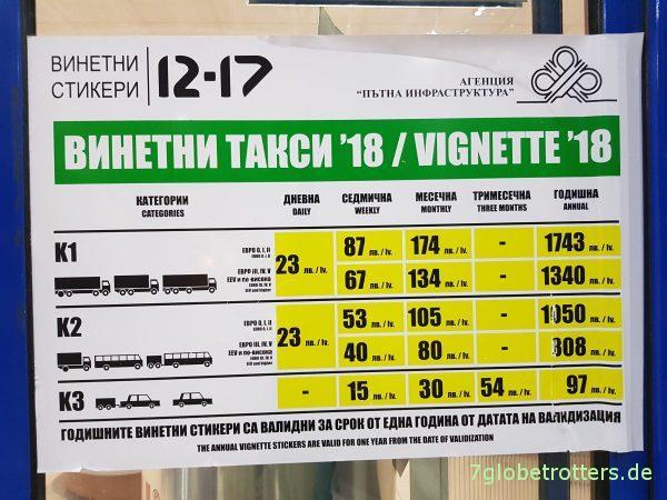 Kosten für die Vignette in Bulgarien