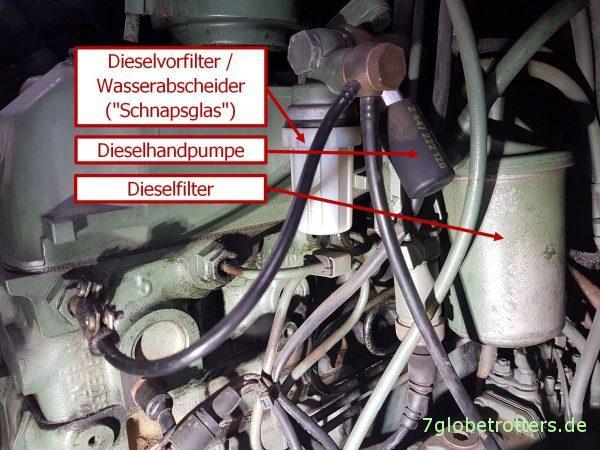 Sitz des Dieselfilters im MB 711 D mit OM364