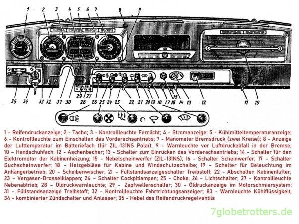 Instrumente und Schalter im ZIL-131N. Zeichnung aus: Автомобиль ЗиЛ-131Н, S. 23