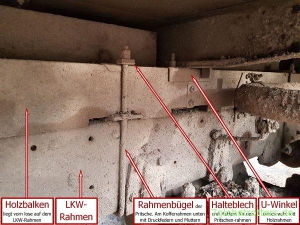 Hilfsrahmen zwischen Pritsche/Koffer und dem Fahrzeugrahmen am ZIL-131