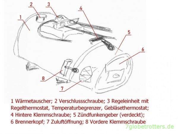 Zeichnung der Webasto Dieselheizung DBW 2012 im Mercedes 711