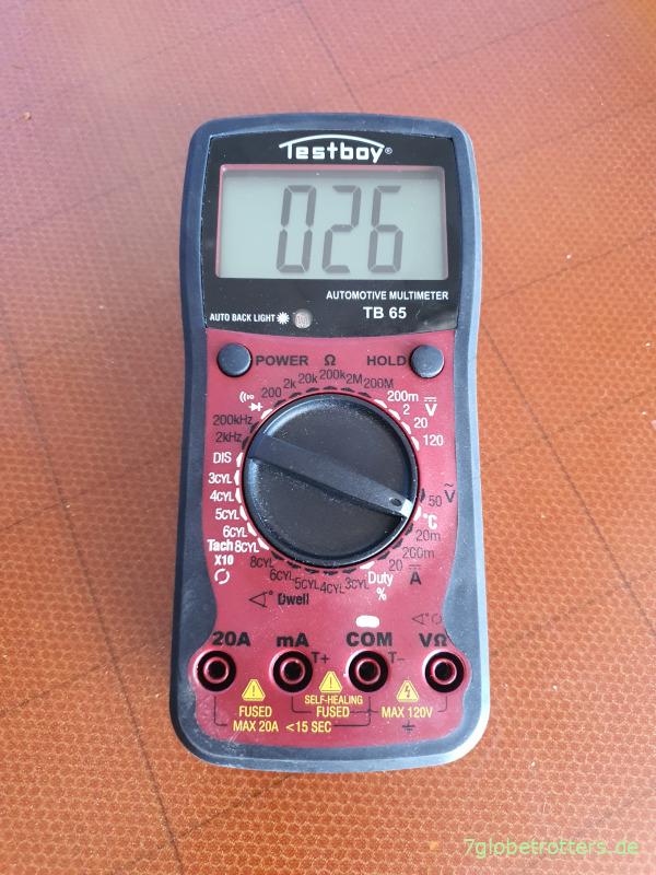 Hitzeschutz fürs Wohnmobil bei 26 Grad Innentemperatur