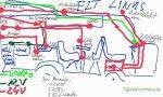 ᐅ Elektroverkabelung für den Wohnmobilausbau: Plan und Erfahrungen